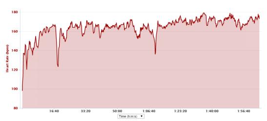 Test 2 - Bacchus Half Marathon  Mio Alpha Trace