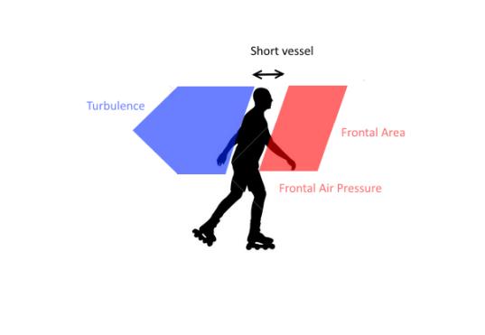 Single skater