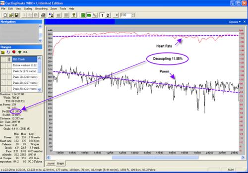 aerodibendurancedecoupling-3